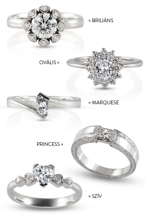 Népszerű gyémánt csiszolási formák